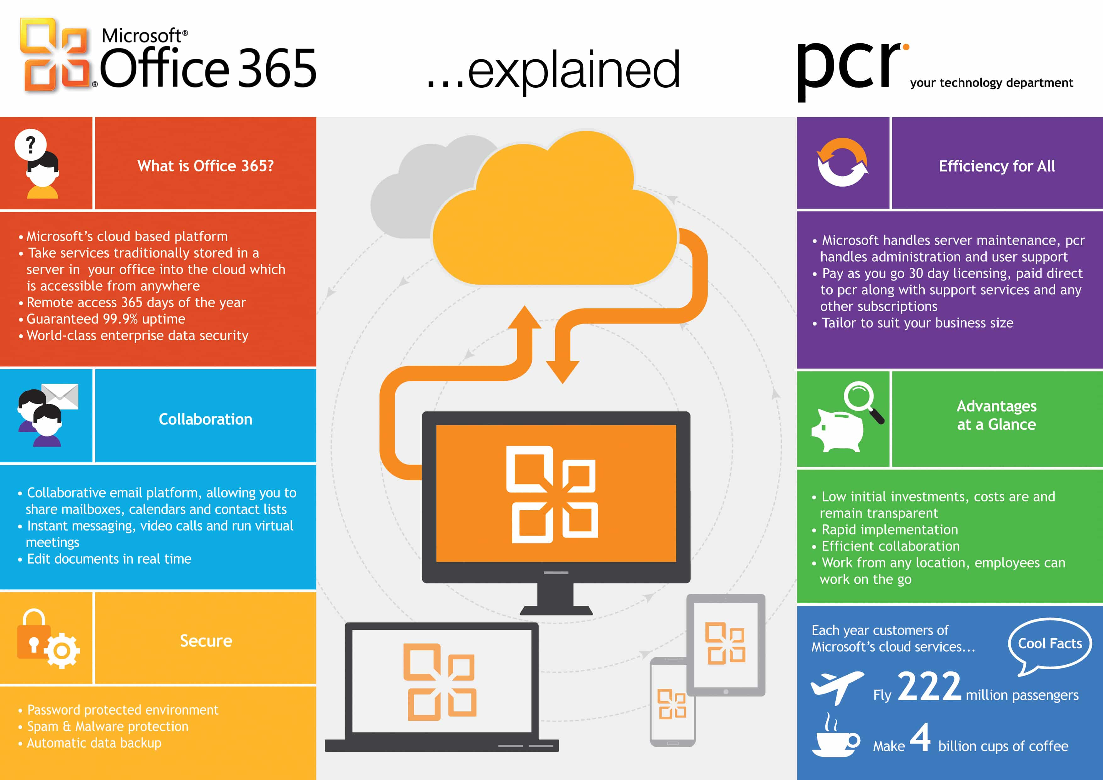 Microsoft Office 365 | Dacom Services